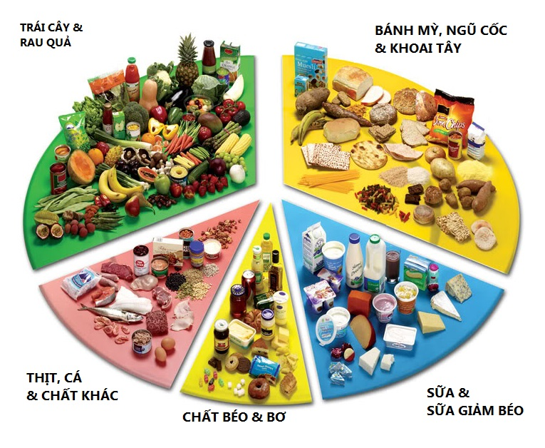 dinh dưỡng hợp lý cho bệnh nhân tiểu đường